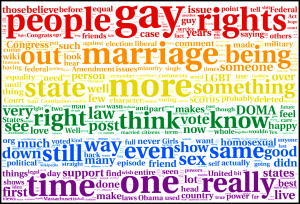 LGBT Pride language word cloud